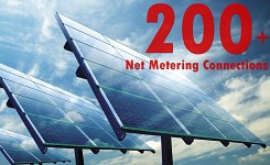 New Land Mark  achieved: 200+ connections with cumulative 4.02 MW on Net Metering
